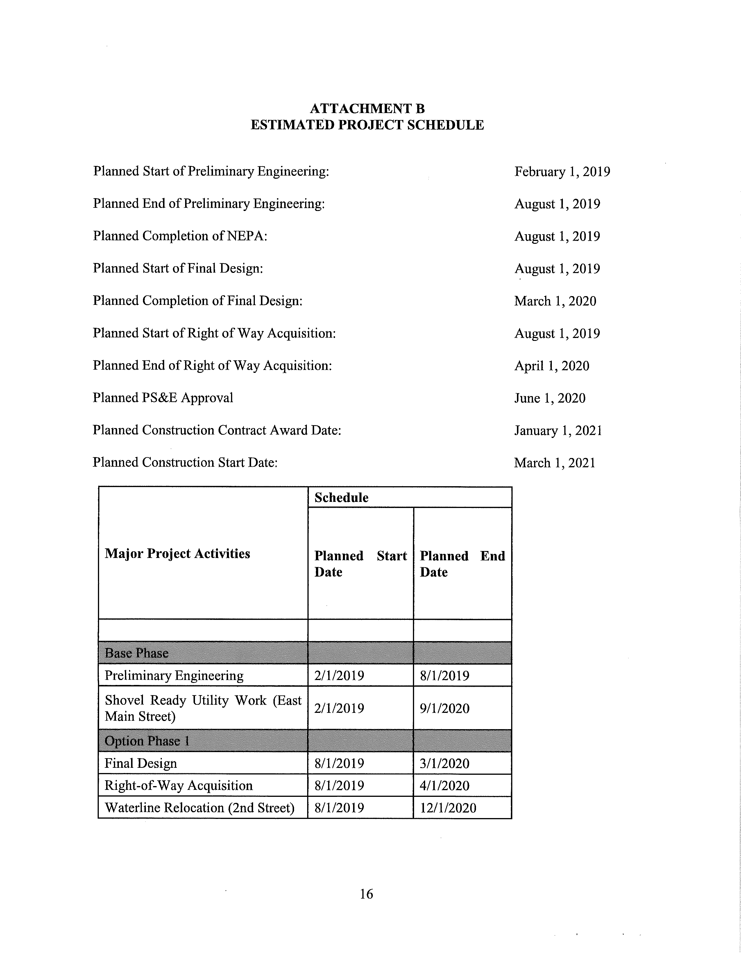 Estimated TIGER Project Schedule 1